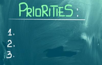 Prioritizing Marketing Tasks